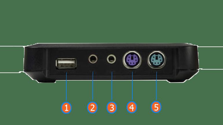 زیروکلاینت Ncomputing L230