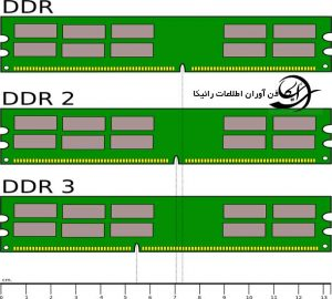 تفاوت ظاهری بین DDR ها
