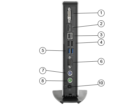 پورت های عقب تین کلاینت HP T610