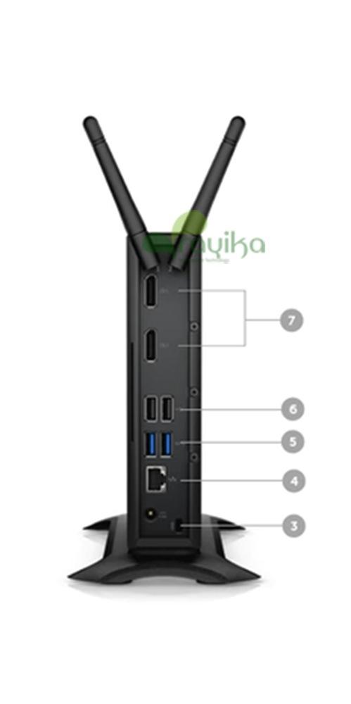 تینکلاینت Dell Wyse 5060