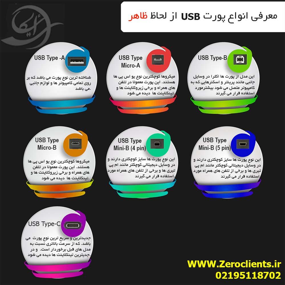 انواع پورت های USB