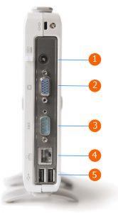 معرفی پورت های زیروکلاینت Dell Wyse S100