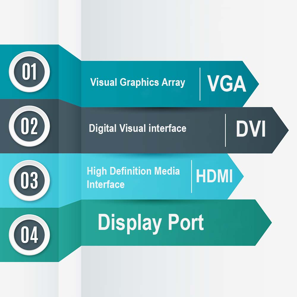 تفاوت های display port , HDMI ,DVI ,VGA در تین کلاینت ها و زیروکلاینت ها