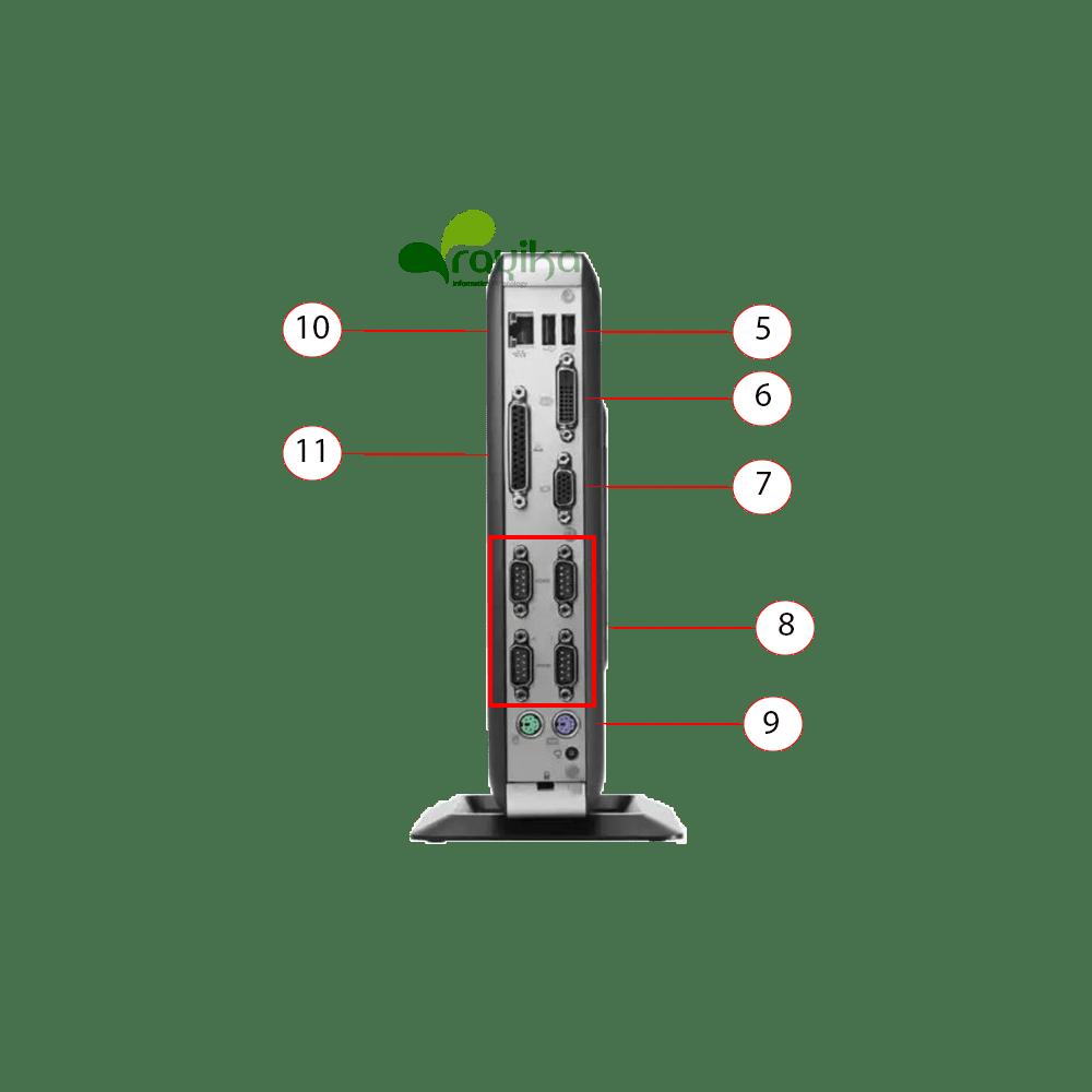 پورت های پشت تینکلاینت HP T628