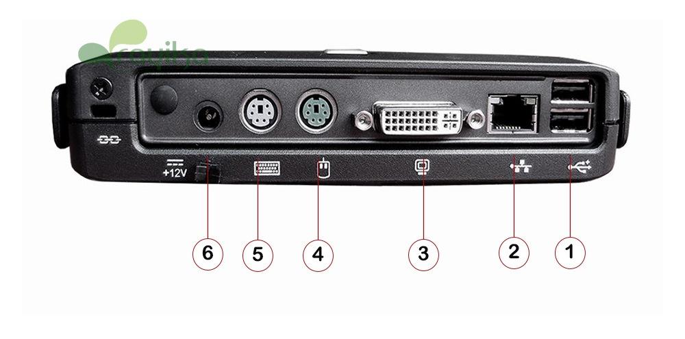 پورت های زیروکلاینت Dell Wyse CX0